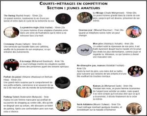 Compétition Jeunes amateurs FR